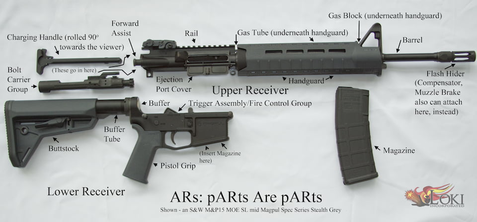 Building the AR of your Dreams